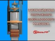 Устройство и принцип работы насоса водопогружного вибрационного